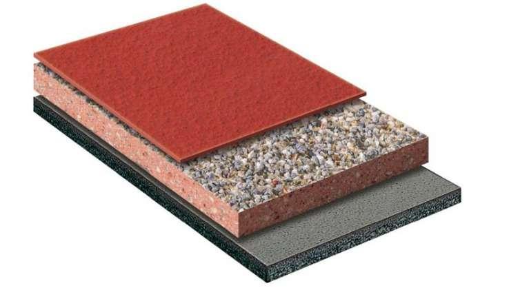 Opbouw Ucrete DP10 antislip vloer