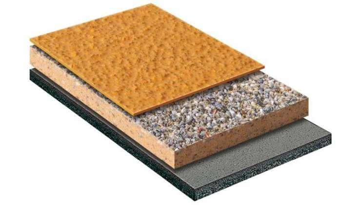 Vloersysteem Ucrete DP20 antislip vloer